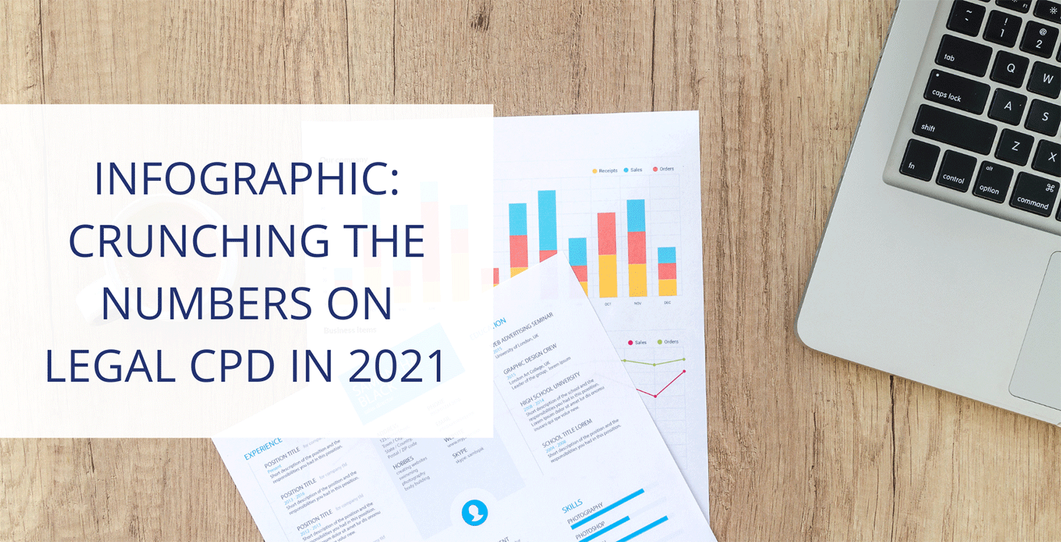 Infographic about Legal CPD trends in 2021.