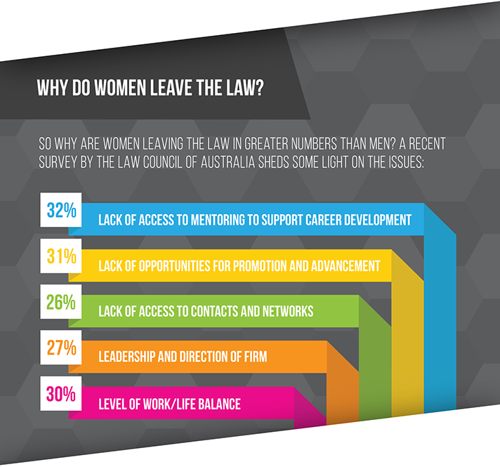 Women lawyers and barristers